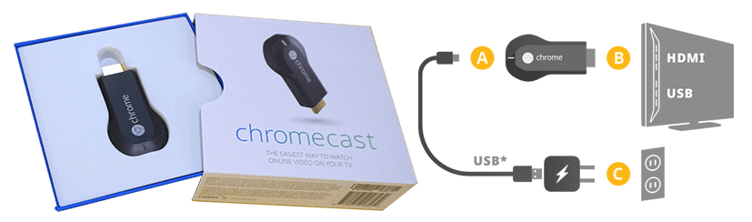 how to listen to my music chromecast