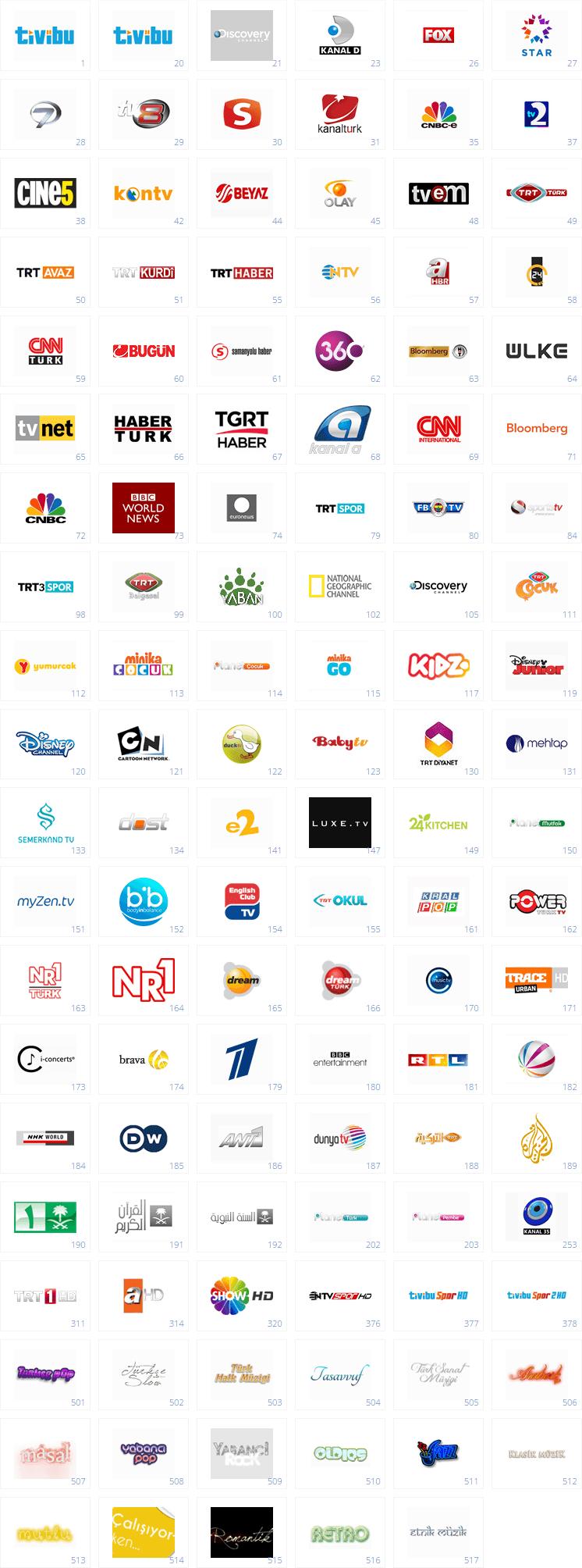 tivibu-go-maxi-channel-list