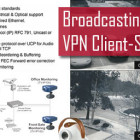Broadcasting-IP-Camera-VPN-Client-Server