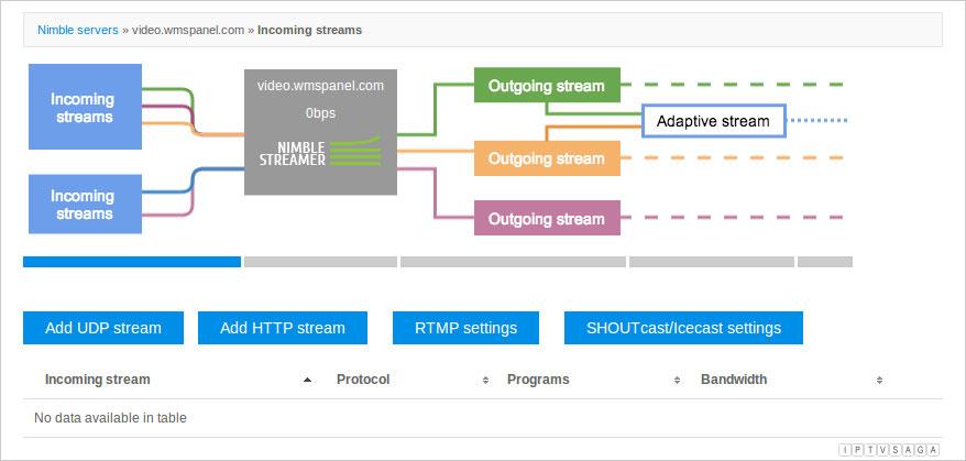 nimble-servers-incoming-streams