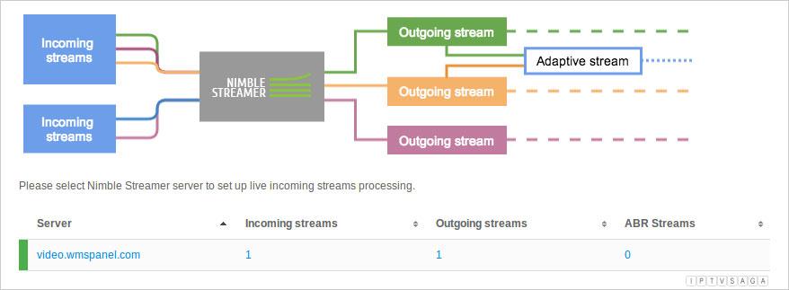 nimble-servers-live-streams-set-up