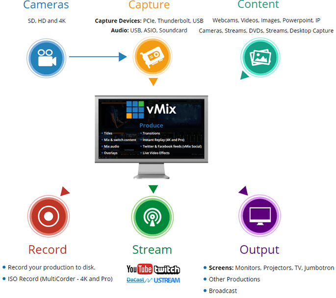 vmix-video-source-output-schema