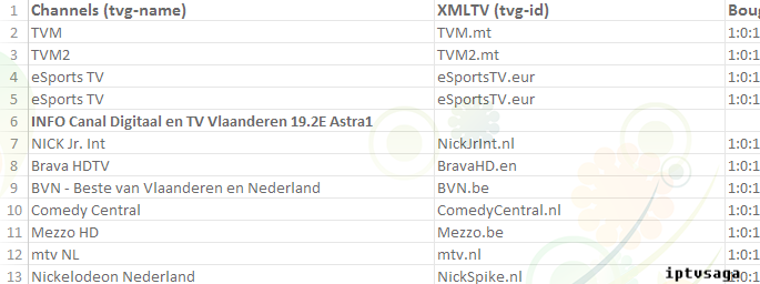 XMLTV: Rytec EPG Codes for IPTV and TV Receivers